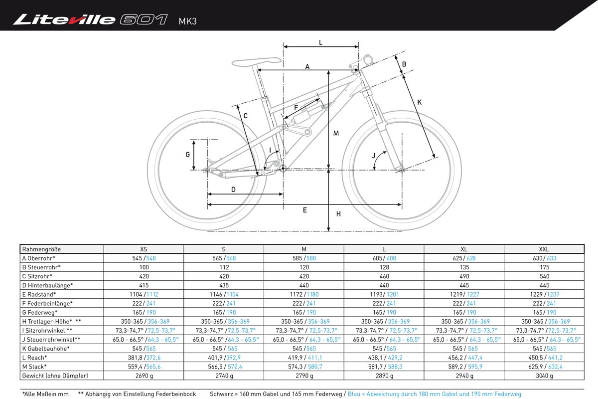 Liteville 601 Geometrie