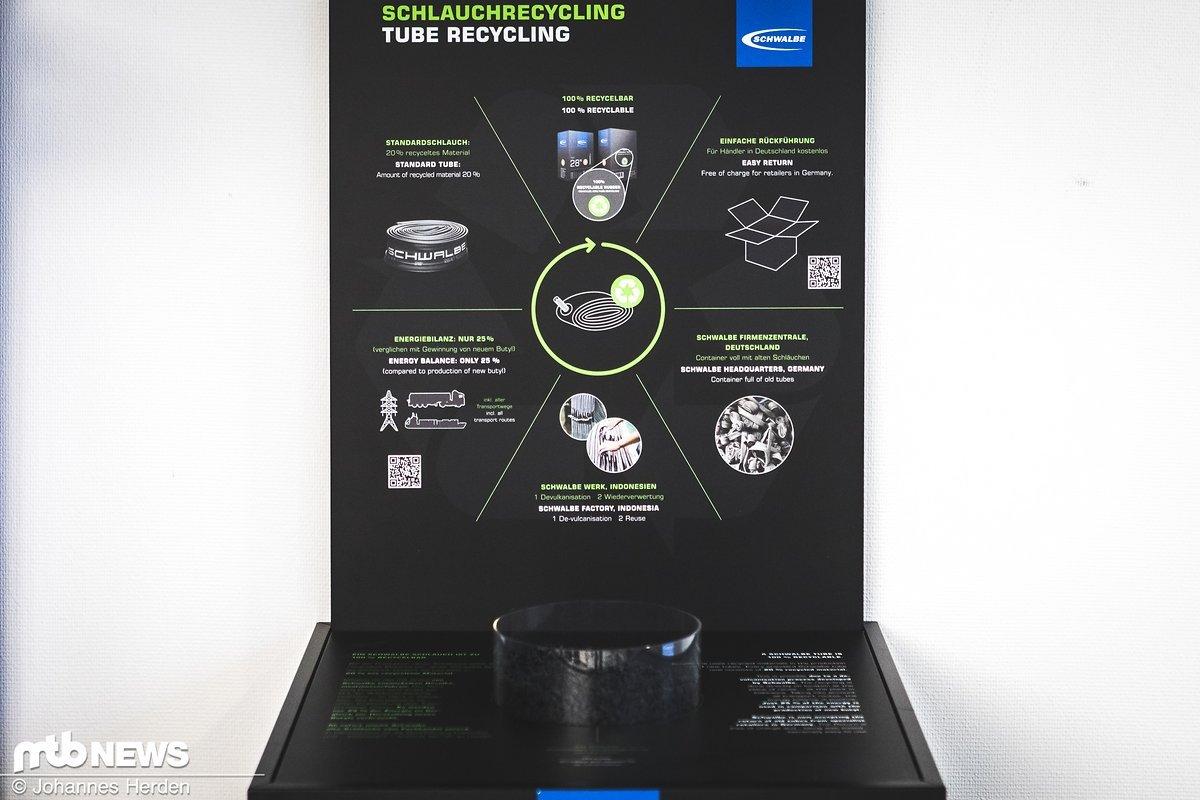 Gute Sache: Schlauchrecycling. Alte Schläuche werden von Schwalbe zu 100% recycelt