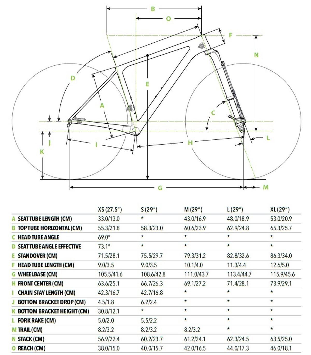 Geometrie des Cannondale F-SI.