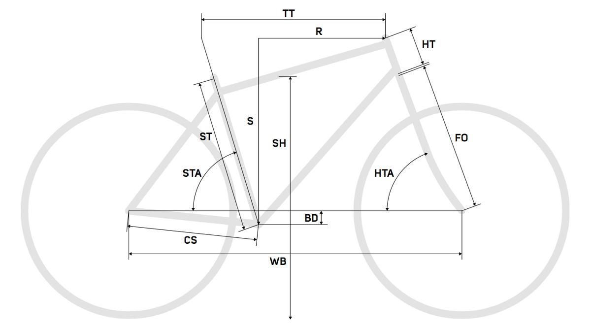 Merida One-Forty Geometrie