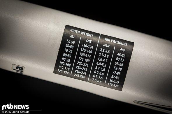 Wer die Bedienungsanleitung verlegt hat oder kein Handy griffbereit hat, findet auch am Casting eine Luftdrucktabelle, die beim Setup helfen soll.
