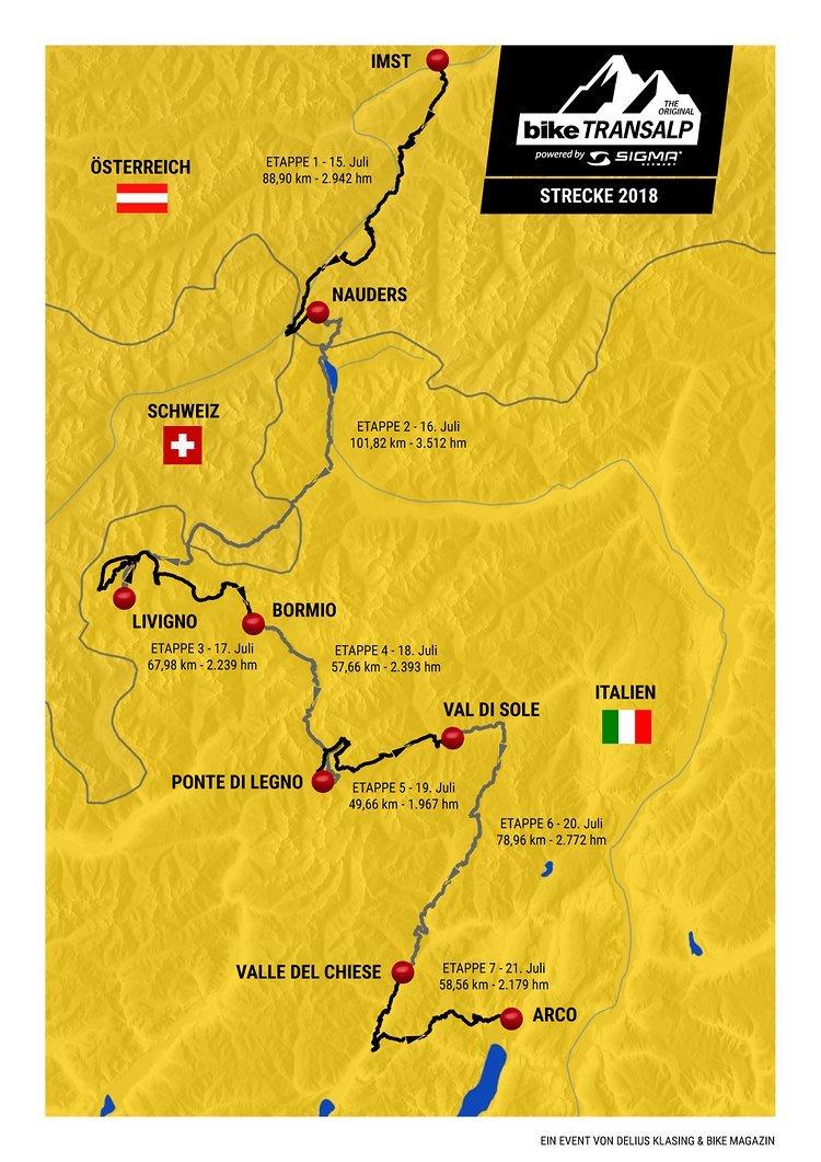 Die Route der Bike Transalp 2018.
