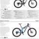 Komplettbikes: Scott Genius LT 710 Plus / 720 Plus