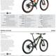 Komplettbikes: Scott Genius 700 Tuned Plus / 710 Plus