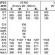 Geometrie Votec VE160 und Votec VF195