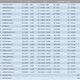 Ergebnisse UCI DHI World Cup Round 3 - Vallnord,