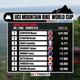 UCI DH Mont-Sainte-Anne Damen 1