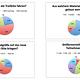 Umfrageergebnis Konzeptdefinition